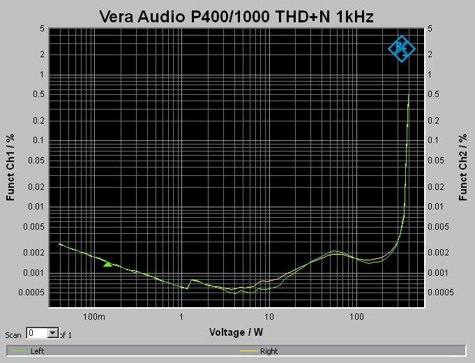 THD plus N 1KHz 8 ohm.png